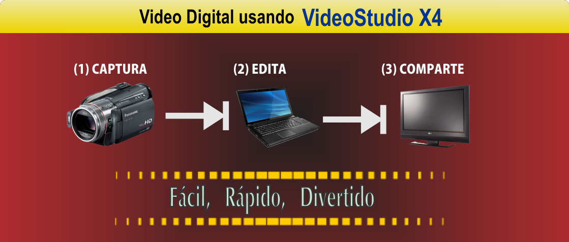 Aprende Video Digital con VideoStudio X4