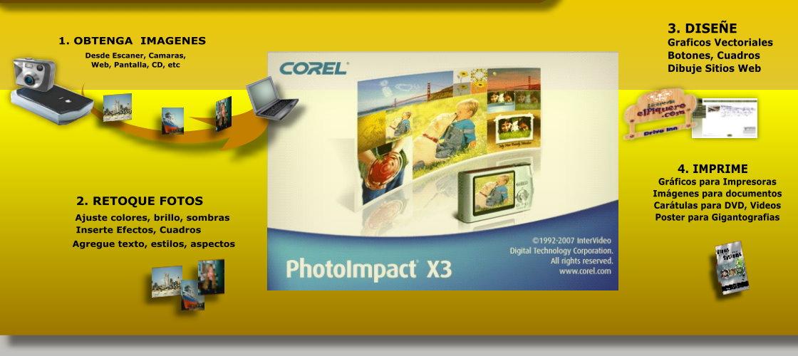Aprende Diseño de Imagenes con PhotoImpact X3